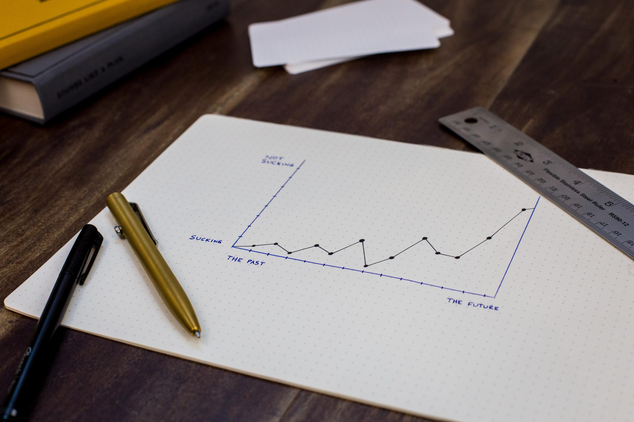 How To Align Your Content with Sales